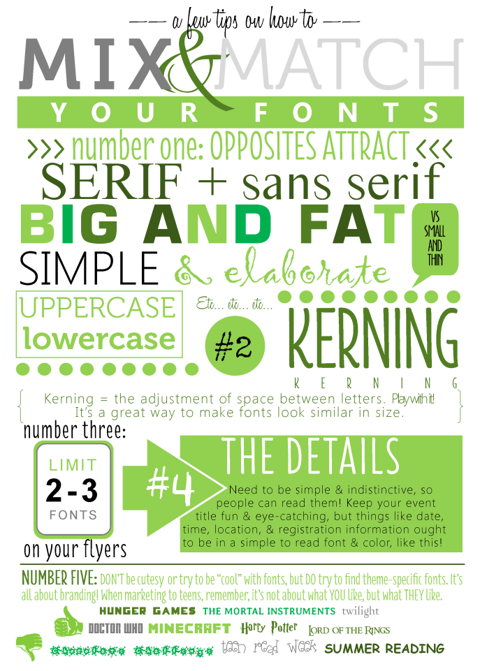 anatomy_fonts