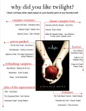 Twilight Book Map