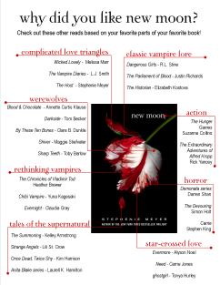 New Moon Book Map